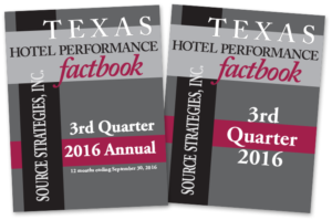 Texas Hotel Performance Factbook