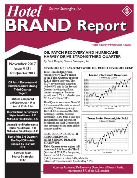 Hotel Brand Report #131 - November 2017 | Source Strategies